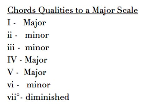 Essay on good qualities of students